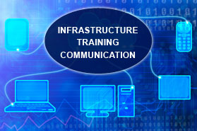 training-communication